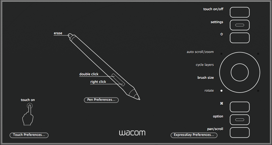 Wacom Intuos5 touch Small Pen Diagram
