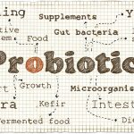 Probiotics Featured Image