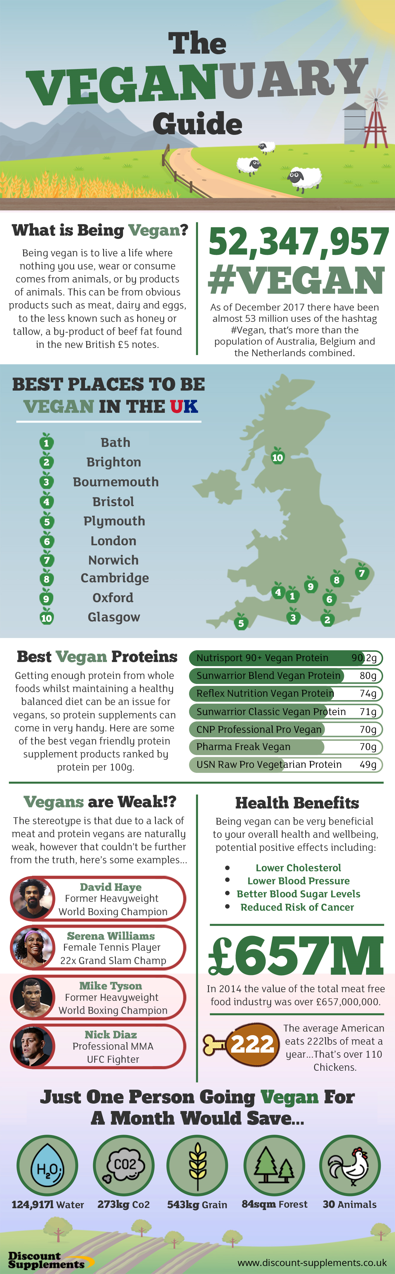 The Veganuary Guide 3