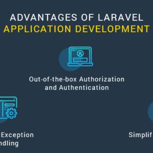 Why My PHP Development Needs Laravel Now 1