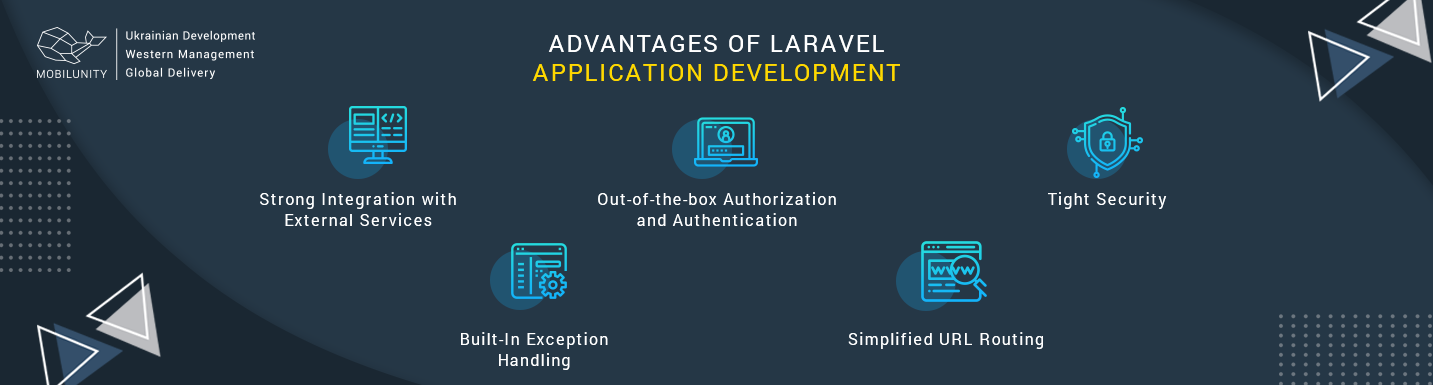 Why My PHP Development Needs Laravel Now